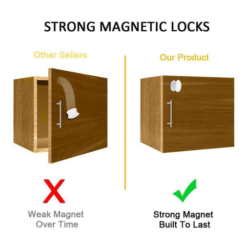 Magnetic Child Safety Drawer Locks