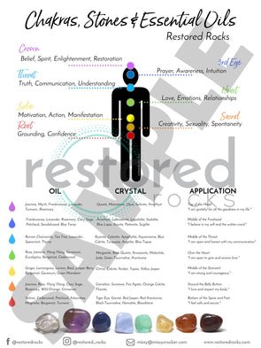Chakras, Stones and Essential Oils Laminated Reference
