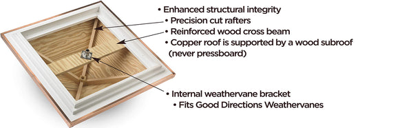 Manchester Vinyl Cupola, Perfect Size for a 3 Car Garage or Larger House, Pure Copper Roof