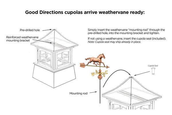 "Good Directions Coventry Louvered Cupola with Pure Copper Roof, Cypress Wood, 18"" x 24"", Quick Ship, Reinforced Rafters and Louvers, Cupolas"