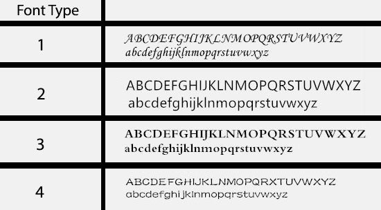 Engrave Font Type