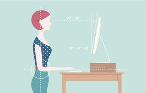How high should a standing desk be?