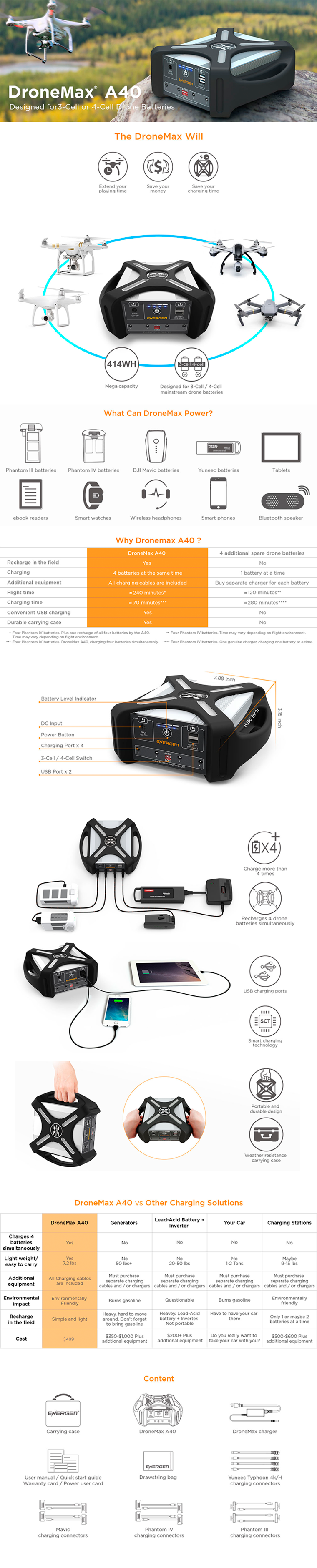 DroneMax A40 Portable Drone Charging Infographic