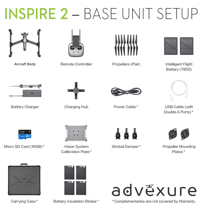 Inspire 2 Base Unit - Included in the box