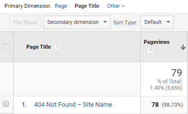 Google Analytics - Pages with Page Title Not Found