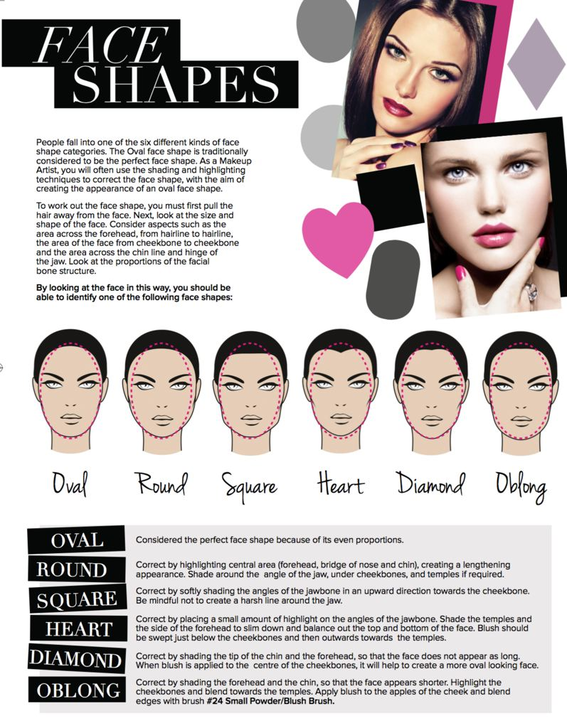 Blush Face Shapes