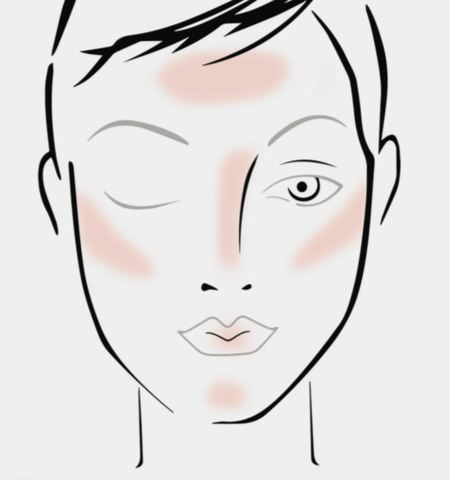 Highlight locations for contouring