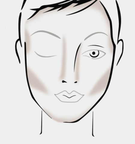 Shading face locations for contouring