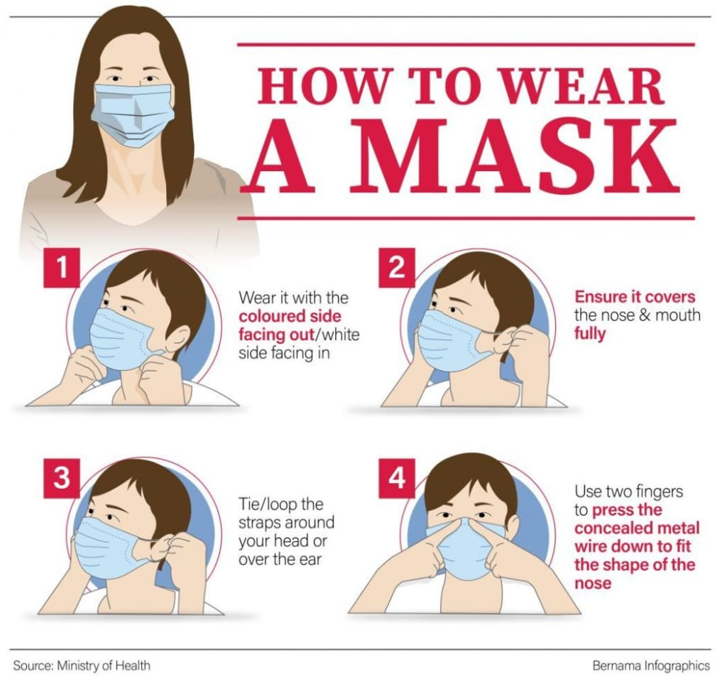 Surgical Mask Instructions