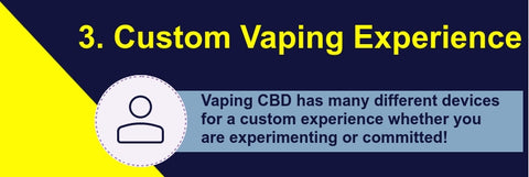 CBD Vape Devices Fact