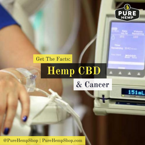 CBD Helps Cancer