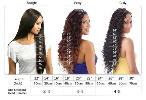 selection weaving human hair brazilian indian malaysian usa smooth wavy curl frieze curl water afro deep
