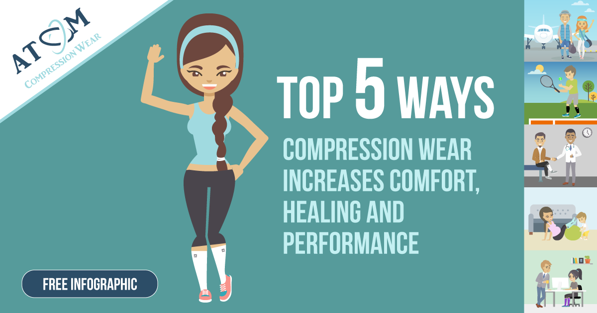 New Compression Wear Benefits Infographic