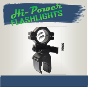 Quick Release Picatinny Mount - Hi Power Flashlights, LED Torches