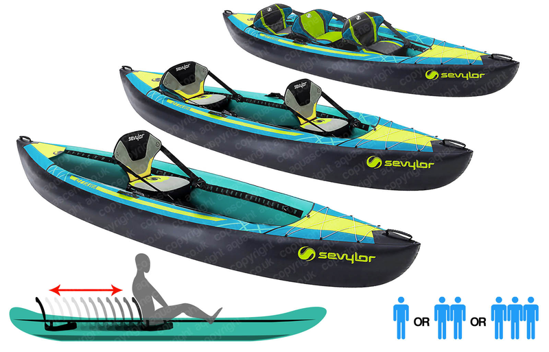 Sevylor Ottawa (2021) 3-person Inflatable Kayak (2+1)