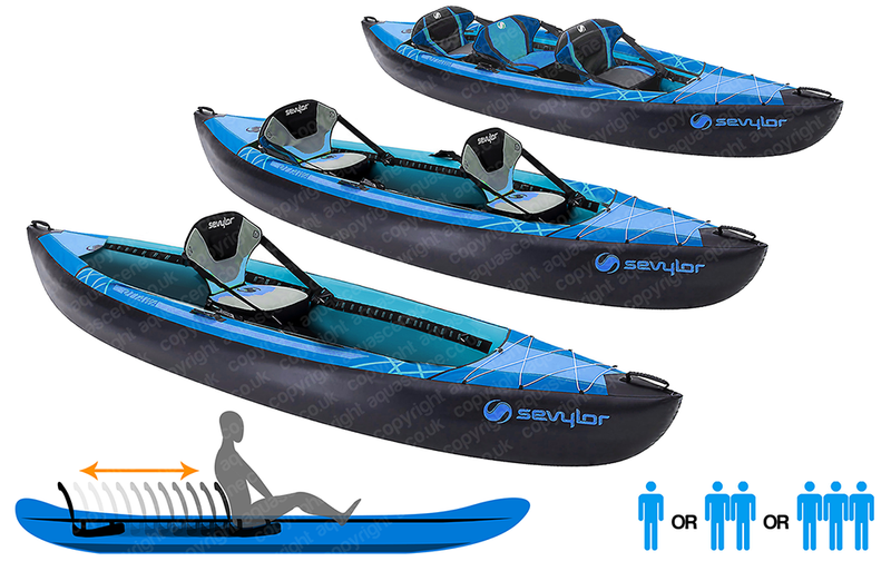 Sevylor Minnesota (2021) 3-person (2+1) Inflatable Kayak
