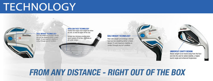 Tour Edge Hot Launch Progressive Golf Package