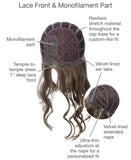RUNWAY WAVES by Gabor - Lace Front Mono Part Synthetic Wig