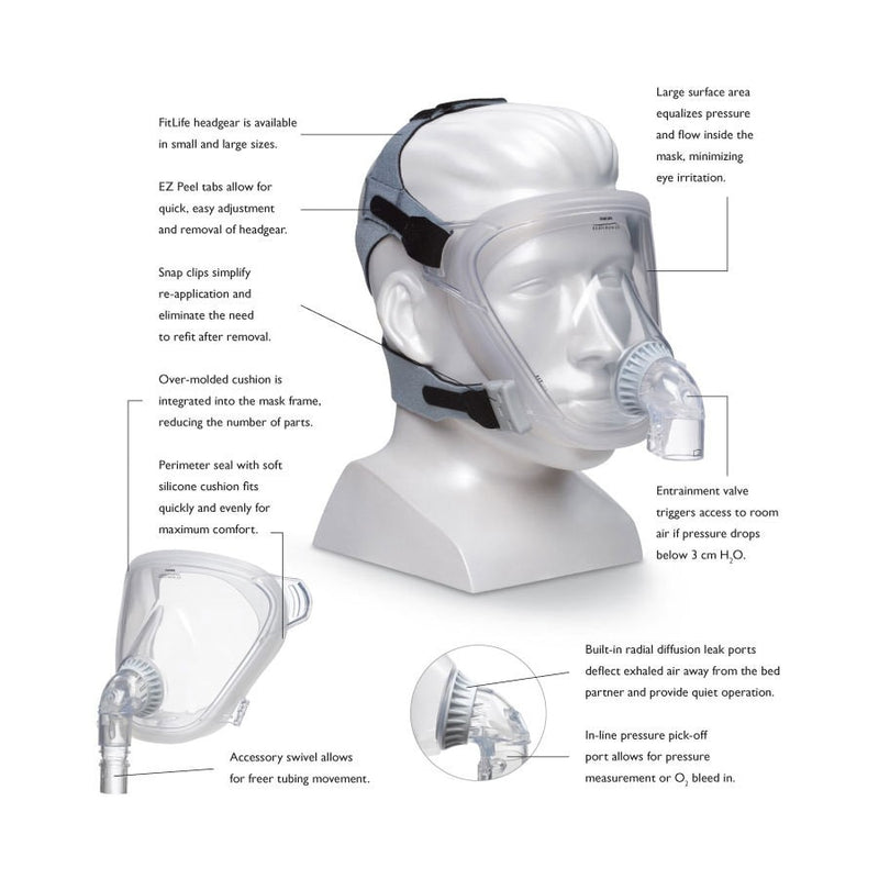 FitLife Total Face Mask with Headgear (Small)