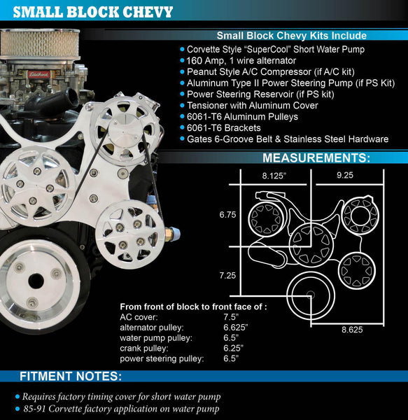 All American Billet Small Block Chevy SBC Serpentine Kit
