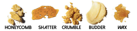 types of wax