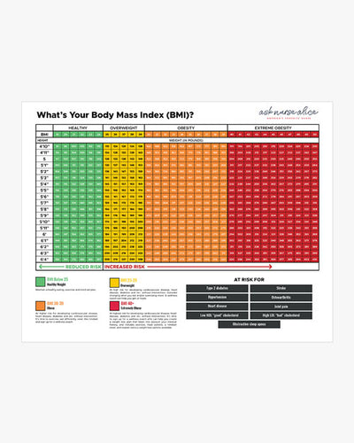 Free Download: Body Mass Index (BMI) Chart