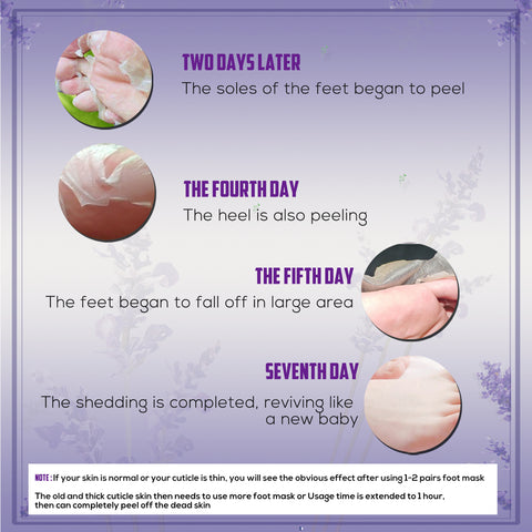 Baby Foot Peel off Exfoliating Mask (1 Pair)
