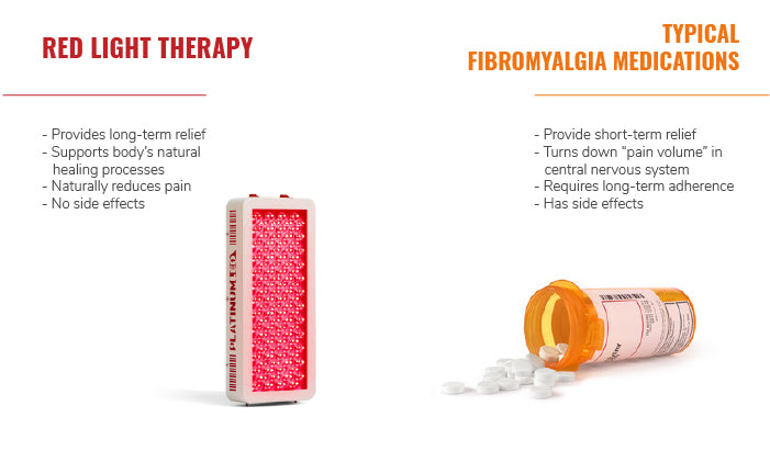 Red Light Therapy Vs Typical Fibromyalgia Medications