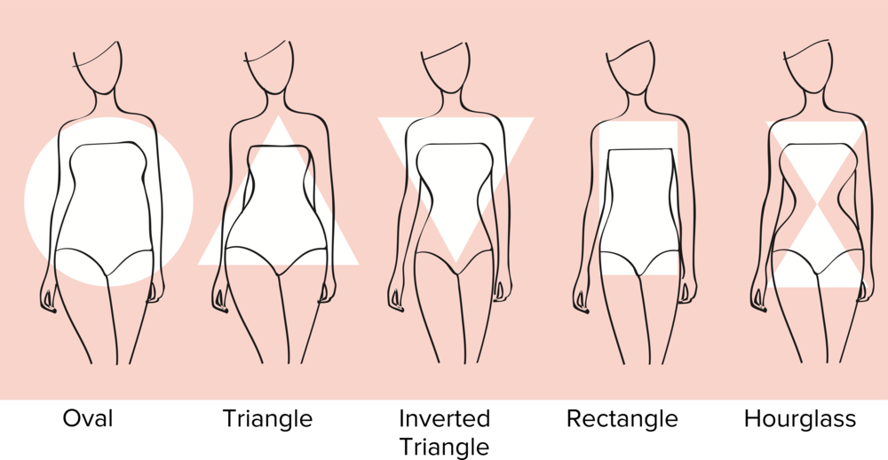 Finding swimwear to suit your body shape