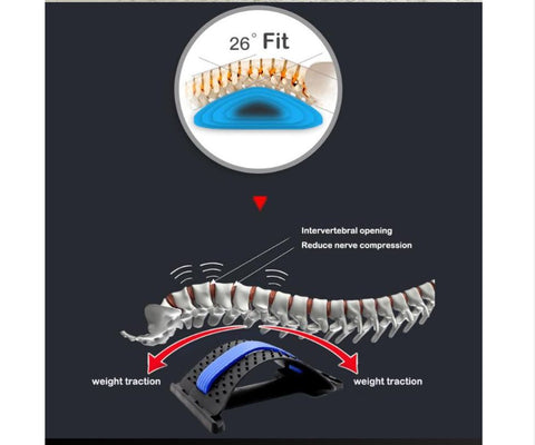 HappySpine™ 2.0 Chiropractic Back Stretcher for Lower Back Pain Relief