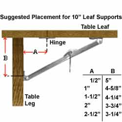 Table Support Diagram