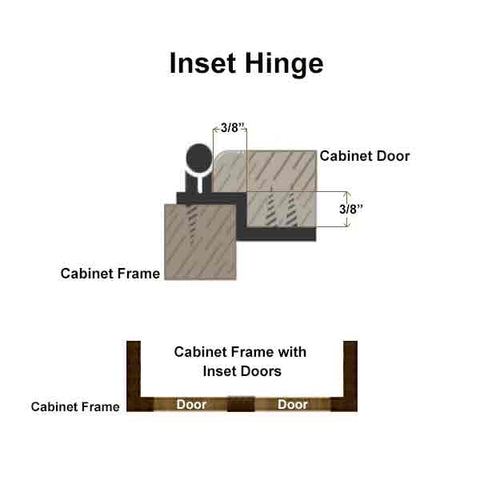 Inset Hinge for Cabinet Doors