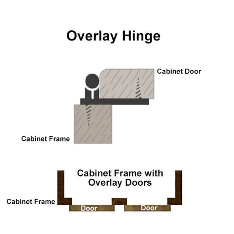 Black Overlay Hinge for Cabinet Doors