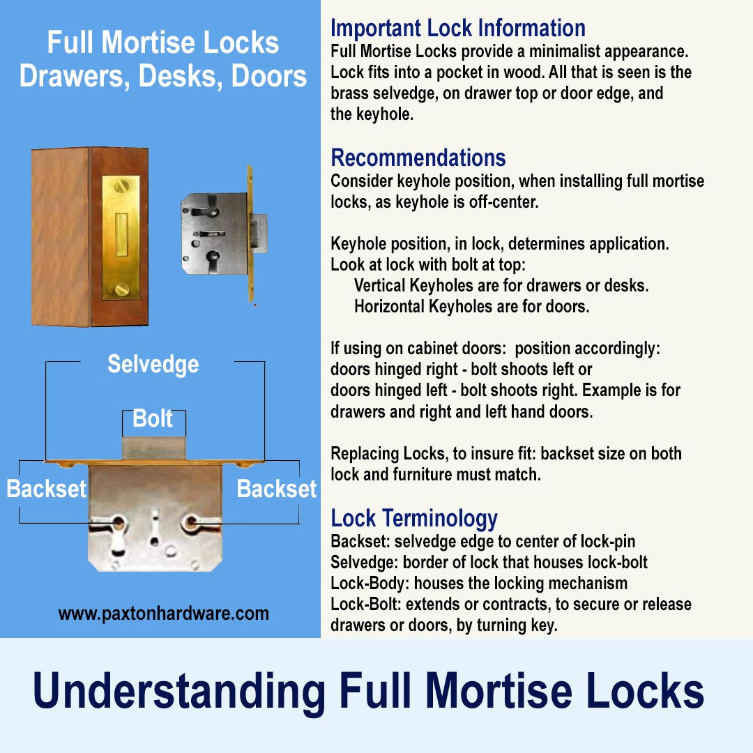Full Mortise Lock Diagram