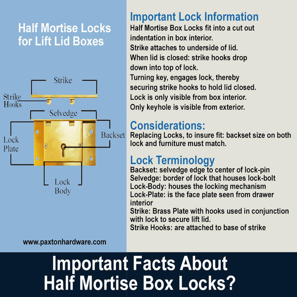 Half Mortise Box Locks: important facts necessary in installing locks