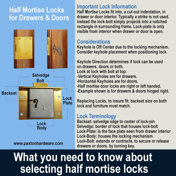 How to select Half Mortise Locks for drawers, doors and boxes