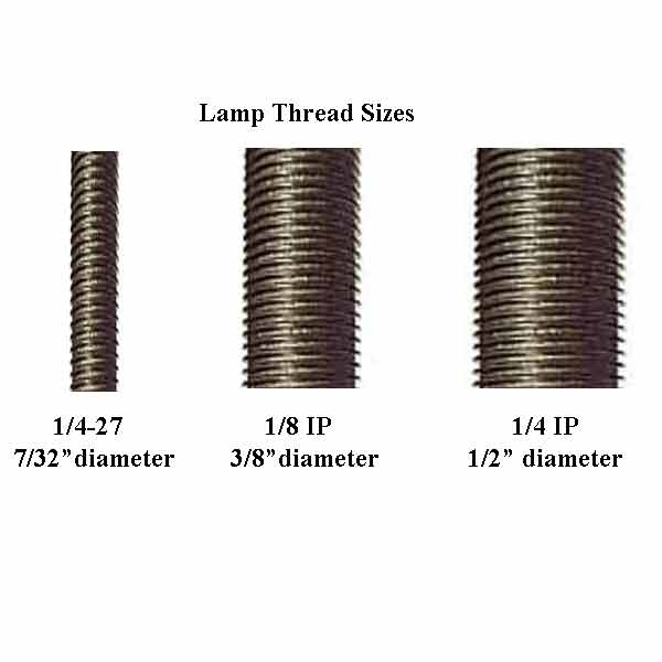 Lamp Thread Sizes