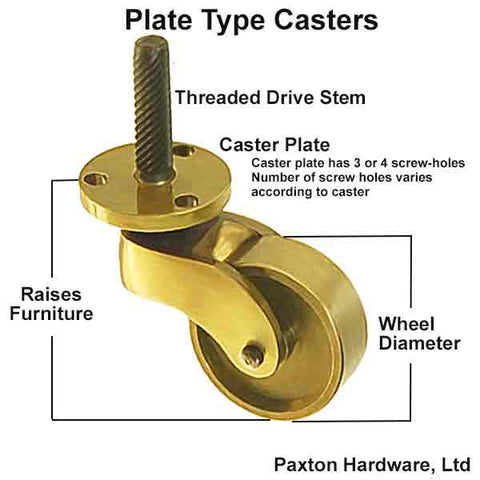 How to measure Plate-Type Furniture Casters