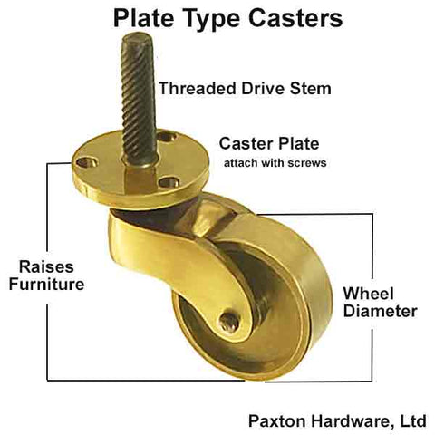 Measurement Guide for Plate Type Furniture Casters