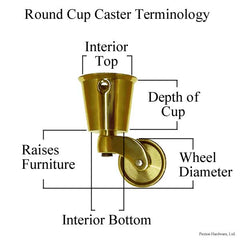 Cup Caster Measurements