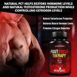 Post Cycle Therapy (All Natural) - PCT Workout Supplement - Eiyo Nutrition -  Eiyo Nutrition