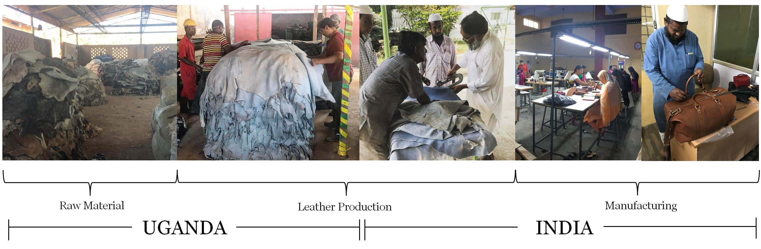 Leather value supply chain uganda india