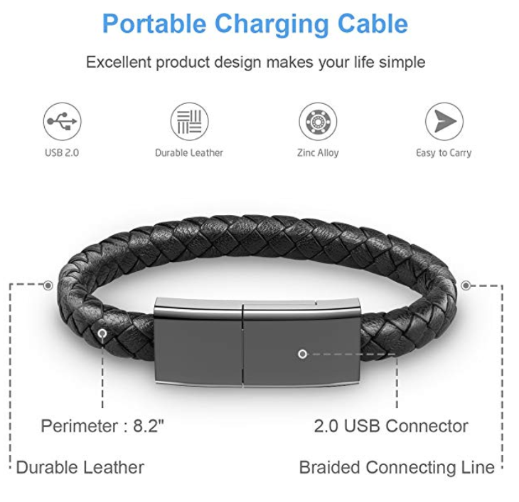 Wearable Cable