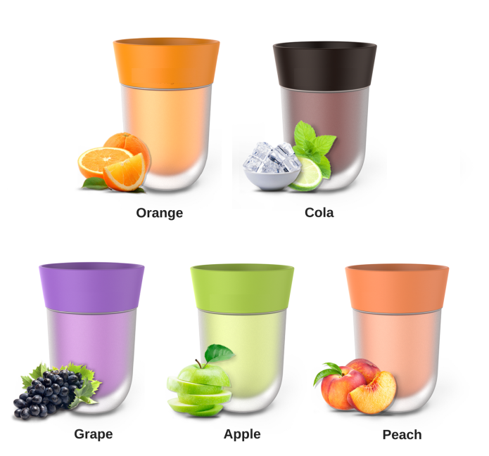 Fruity Cup