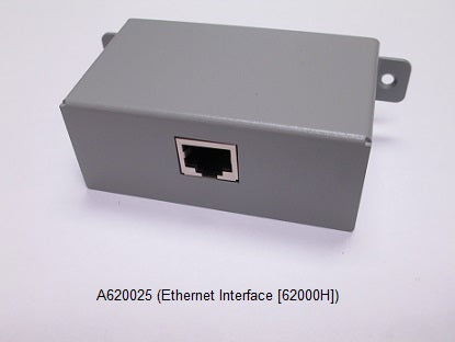 Ethernet Interface [62000H]