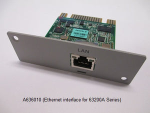 Ethernet Interface [63200A]