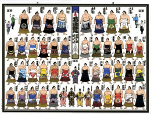 Sumo Picture Banzuke July 2020