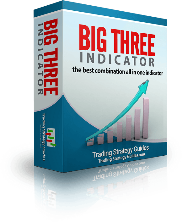 Big Three Indicator