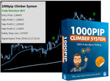 Powerful Forex Trading Robot