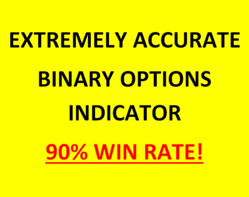 Forex win rate
